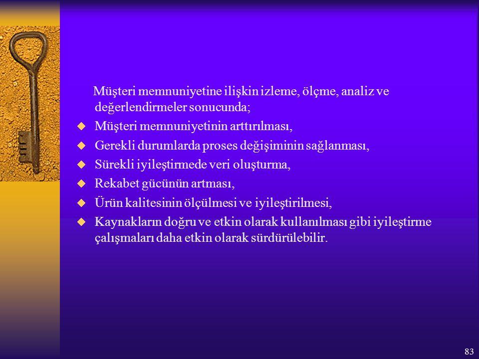 84 8.2.2 İç tetkik Kuruluş, kalite yönetim sisteminin; a.