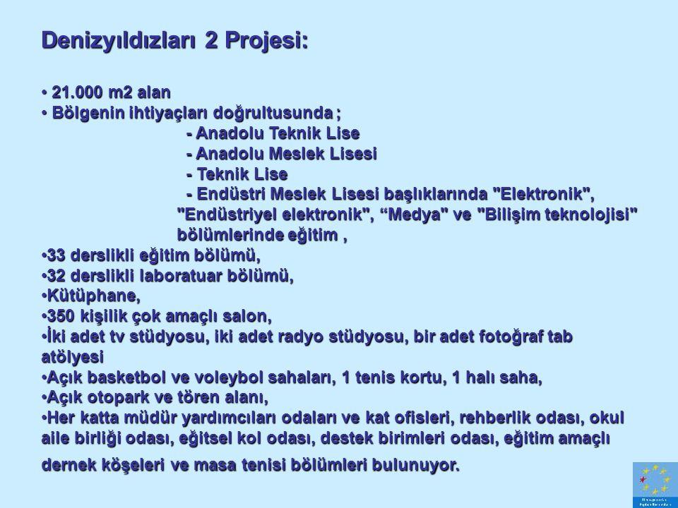 Denizyıldızları 2 Projesi: • 21.000 m2 alan • Bölgenin ihtiyaçları doğrultusunda ; - Anadolu Teknik Lise - Anadolu Teknik Lise - Anadolu Meslek Lisesi