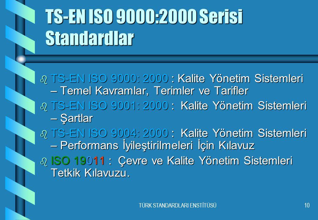TÜRK STANDARDLARI ENSTİTÜSÜ10 TS-EN ISO 9000:2000 Serisi Standardlar b TS-EN ISO 9000: 2000 : Kalite Yönetim Sistemleri – Temel Kavramlar, Terimler ve Tarifler b TS-EN ISO 9001: 2000 : Kalite Yönetim Sistemleri – Şartlar b TS-EN ISO 9004: 2000 : Kalite Yönetim Sistemleri – Performans İyileştirilmeleri İçin Kılavuz b ISO 19011 : Çevre ve Kalite Yönetim Sistemleri Tetkik Kılavuzu.