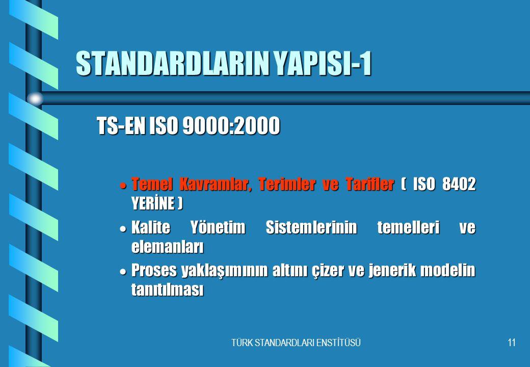 TÜRK STANDARDLARI ENSTİTÜSÜ11 STANDARDLARIN YAPISI-1 TS-EN ISO 9000:2000 TS-EN ISO 9000:2000  Temel Kavramlar, Terimler ve Tarifler ( ISO 8402 YERİNE )  Kalite Yönetim Sistemlerinin temelleri ve elemanları  Proses yaklaşımının altını çizer ve jenerik modelin tanıtılması