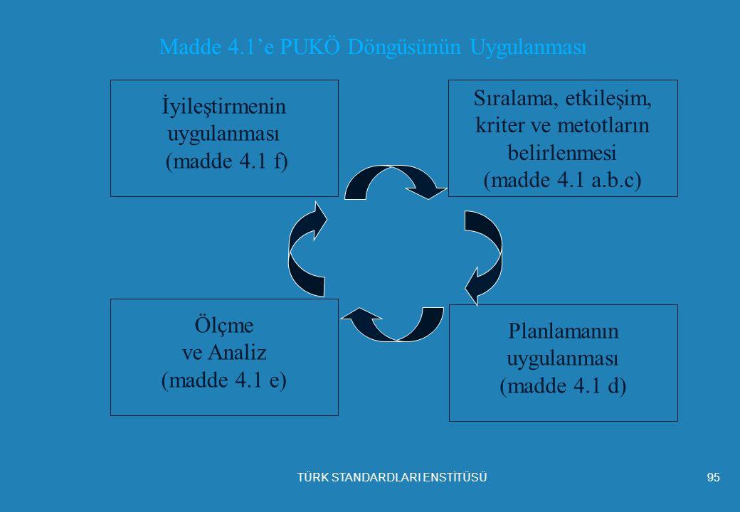 Sıralama, etkileşim, kriter ve metotların belirlenmesi (madde 4.1 a.b.c) Planlamanın uygulanması (madde 4.1 d) Ölçme ve Analiz (madde 4.1 e) İyileştirmenin uygulanması (madde 4.1 f) Madde 4.1'e PUKÖ Döngüsünün Uygulanması TÜRK STANDARDLARI ENSTİTÜSÜ95
