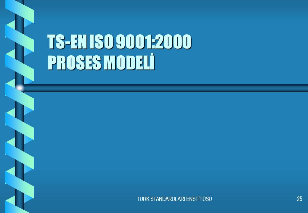 TÜRK STANDARDLARI ENSTİTÜSÜ25 TS-EN ISO 9001:2000 PROSES MODELİ