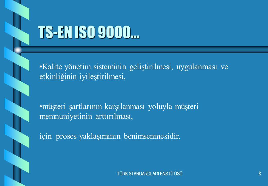 TÜRK STANDARDLARI ENSTİTÜSÜ8 TS-EN ISO 9000... •Kalite yönetim sisteminin geliştirilmesi, uygulanması ve etkinliğinin iyileştirilmesi, •müşteri şartla