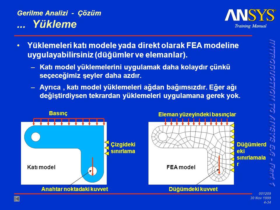 Training Manual 001289 30 Nov 1999 4-34 Gerilme Analizi - Çözüm...