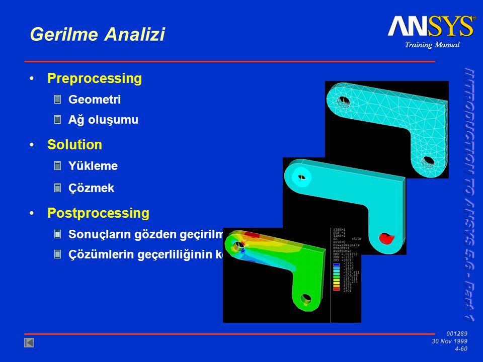 Training Manual 001289 30 Nov 1999 4-60 Gerilme Analizi •Preprocessing 3Geometri 3Ağ oluşumu •Solution 3Yükleme 3Çözmek •Postprocessing 3Sonuçların gözden geçirilmesi 3Çözümlerin geçerliliğinin kontrolü
