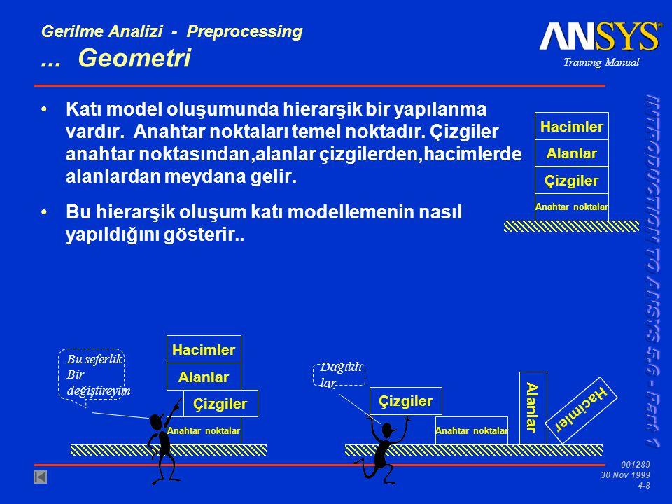 Training Manual 001289 30 Nov 1999 4-8 Gerilme Analizi - Preprocessing...