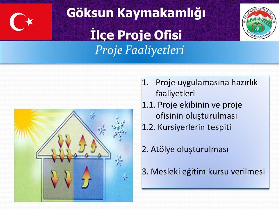 Göksun Kaymakamlığı İlçe Proje Ofisi Proje Faaliyetleri 1.Proje uygulamasına hazırlık faaliyetleri 1.1.