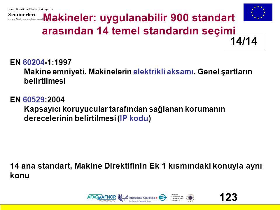 Yeni, Klasik ve Global Yaklaşımlar Seminerleri Avrupa Komisyonu tarafından desteklenen bir MEDA projesidir 123 Makineler: uygulanabilir 900 standart a