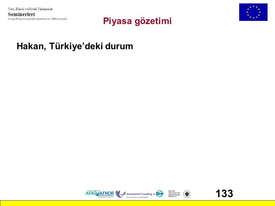 Yeni, Klasik ve Global Yaklaşımlar Seminerleri Avrupa Komisyonu tarafından desteklenen bir MEDA projesidir 133 Piyasa gözetimi Hakan, Türkiye'deki dur