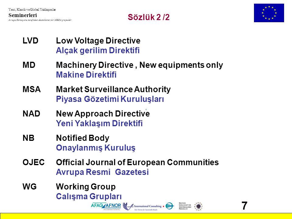 Yeni, Klasik ve Global Yaklaşımlar Seminerleri Avrupa Komisyonu tarafından desteklenen bir MEDA projesidir 198 Teknik Mevzuatın ve Standartların Türkiye ile AB Arasında Bildirimine Dair Yönetmelik (3 Nisan 2002 tarih ve 24714 sayılı Resmi Gazete) Yönetmelik, teknik mevzuatın ve standardların AB'ne bildirimine ilişkin usul ve esaslar ile teknik mevzuat hakkında AB'nden Türkiye'ye intikal eden bildirimlerin Yetkili Kuruluşlara iletilmesine dair usul ve esasları kapsamaktadır.