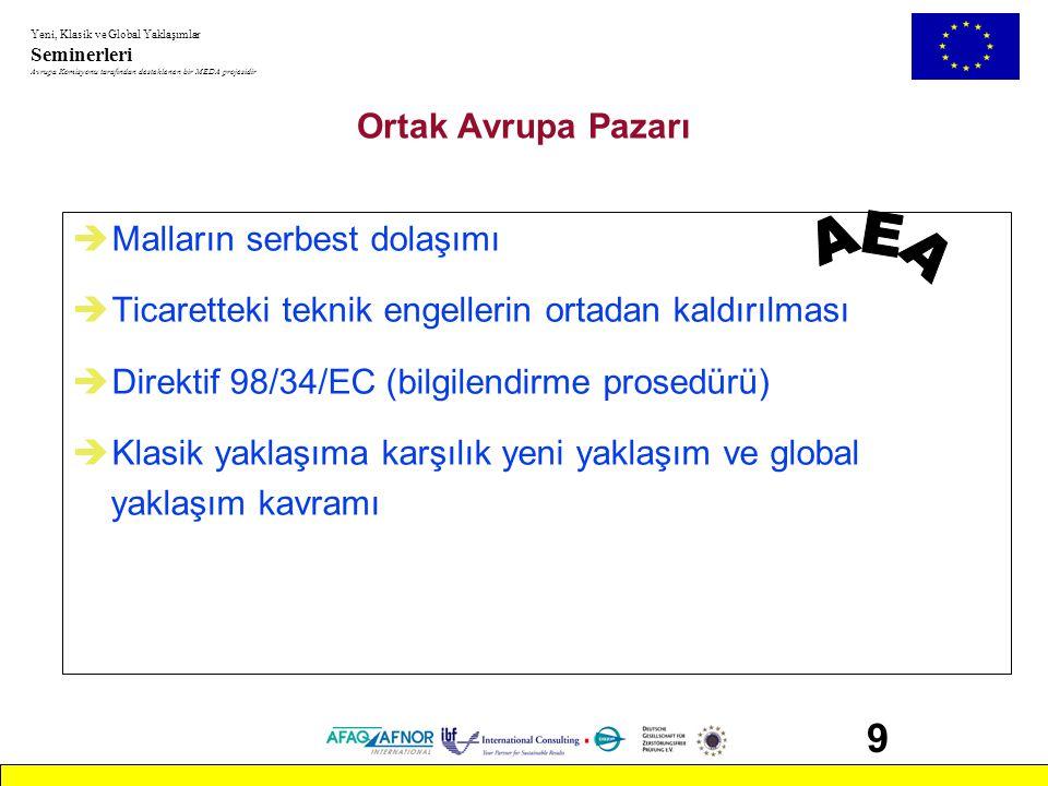Yeni, Klasik ve Global Yaklaşımlar Seminerleri Avrupa Komisyonu tarafından desteklenen bir MEDA projesidir 70 Üretime Bağlı Dokümantasyon • Spesifikasyonlar • Süreç talimatları • Denetim için talimatlar • Testler • kalıcı olarak hazır bulunmak zorunda değil • istendiği takdirde hazırlanmalı • en az 10 yıl saklanmalı • bir Avrupa Topluluğu resmi dilinde hazırlanmalı Teknik Dosya (2)