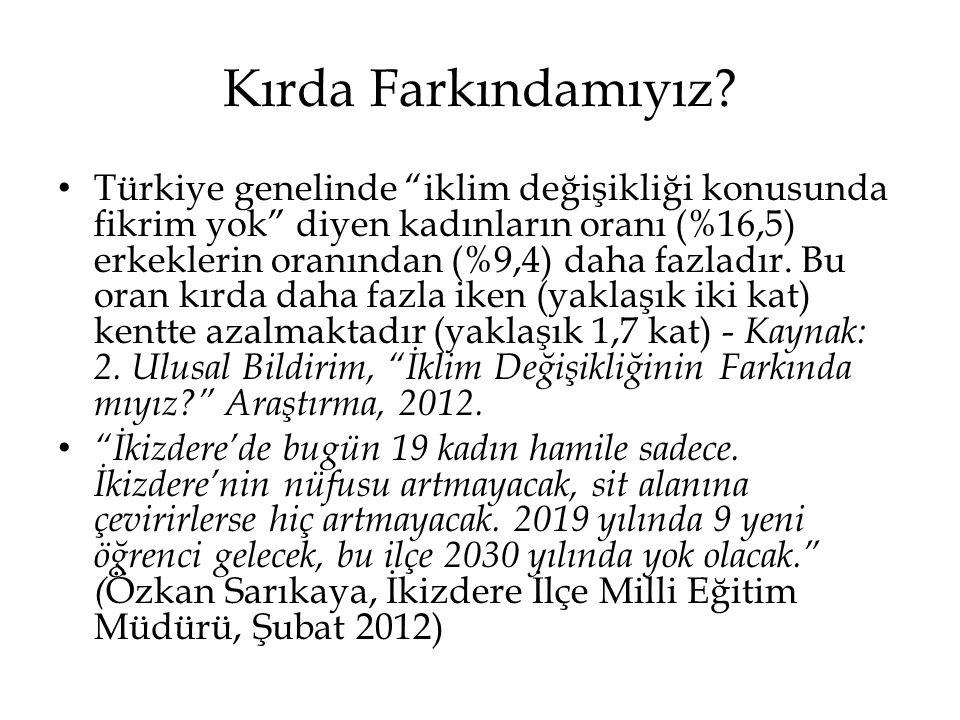 """Kırda Farkındamıyız? • Türkiye genelinde """"iklim değişikliği konusunda fikrim yok"""" diyen kadınların oranı (%16,5) erkeklerin oranından (%9,4) daha fazl"""