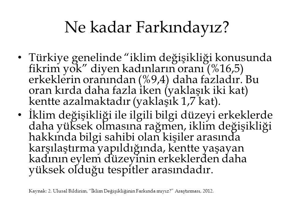 """Ne kadar Farkındayız? • Türkiye genelinde """"iklim değişikliği konusunda fikrim yok"""" diyen kadınların oranı (%16,5) erkeklerin oranından (%9,4) daha faz"""
