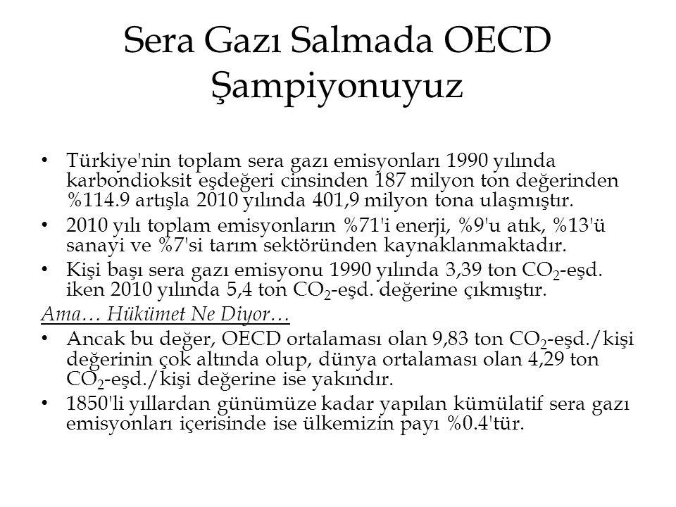 Sera Gazı Salmada OECD Şampiyonuyuz • Türkiye'nin toplam sera gazı emisyonları 1990 yılında karbondioksit eşdeğeri cinsinden 187 milyon ton değerinden