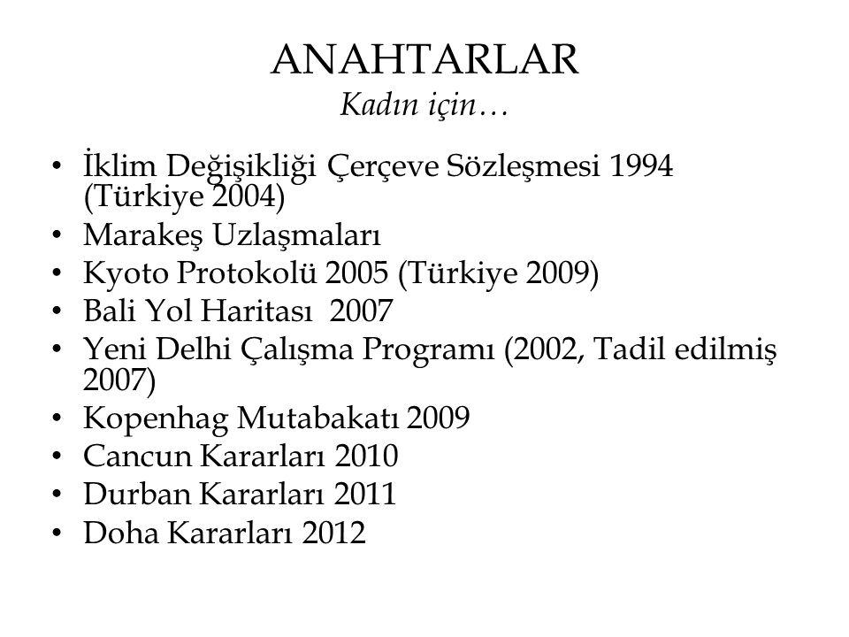 ANAHTARLAR Kadın için… • İklim Değişikliği Çerçeve Sözleşmesi 1994 (Türkiye 2004) • Marakeş Uzlaşmaları • Kyoto Protokolü 2005 (Türkiye 2009) • Bali Y