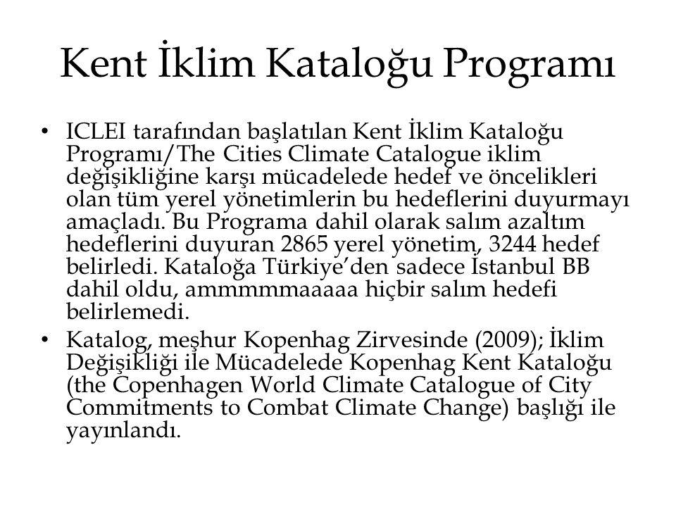 Kent İklim Kataloğu Programı • ICLEI tarafından başlatılan Kent İklim Kataloğu Programı/The Cities Climate Catalogue iklim değişikliğine karşı mücadel