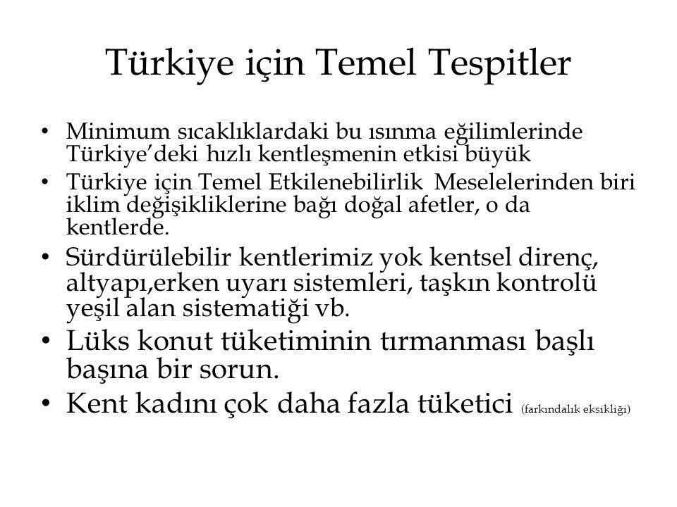 Türkiye için Temel Tespitler • Minimum sıcaklıklardaki bu ısınma eğilimlerinde Türkiye'deki hızlı kentleşmenin etkisi büyük • Türkiye için Temel Etkil