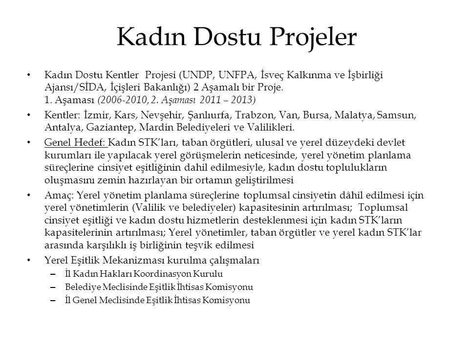 Kadın Dostu Projeler • Kadın Dostu Kentler Projesi (UNDP, UNFPA, İsveç Kalkınma ve İşbirliği Ajansı/SİDA, İçişleri Bakanlığı) 2 Aşamalı bir Proje. 1.