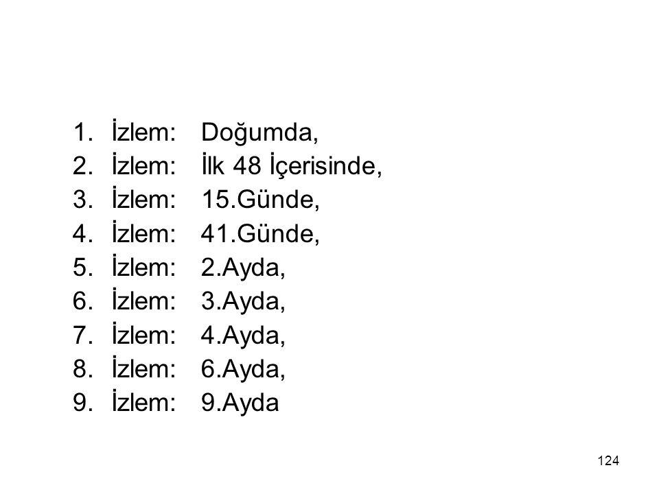 124 1.İzlem: Doğumda, 2.İzlem: İlk 48 İçerisinde, 3.İzlem: 15.Günde, 4.İzlem: 41.Günde, 5.İzlem: 2.Ayda, 6.İzlem: 3.Ayda, 7.İzlem: 4.Ayda, 8.İzlem: 6.