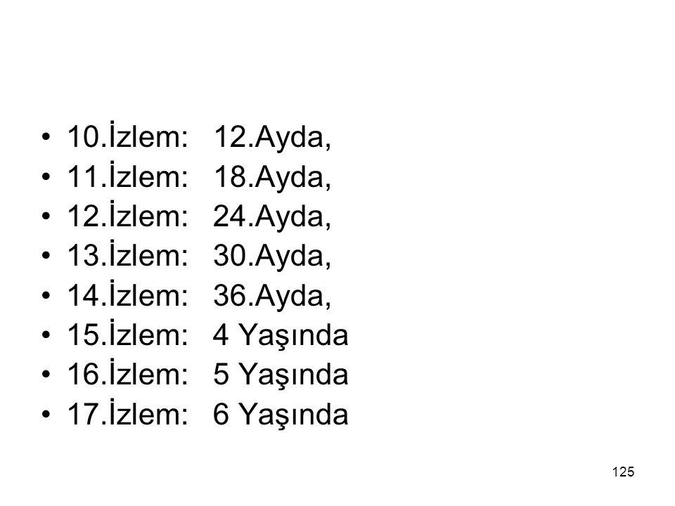 125 •10.İzlem: 12.Ayda, •11.İzlem: 18.Ayda, •12.İzlem: 24.Ayda, •13.İzlem: 30.Ayda, •14.İzlem: 36.Ayda, •15.İzlem: 4 Yaşında •16.İzlem: 5 Yaşında •17.