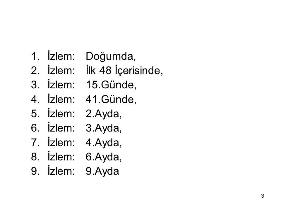 124 1.İzlem: Doğumda, 2.İzlem: İlk 48 İçerisinde, 3.İzlem: 15.Günde, 4.İzlem: 41.Günde, 5.İzlem: 2.Ayda, 6.İzlem: 3.Ayda, 7.İzlem: 4.Ayda, 8.İzlem: 6.Ayda, 9.İzlem: 9.Ayda