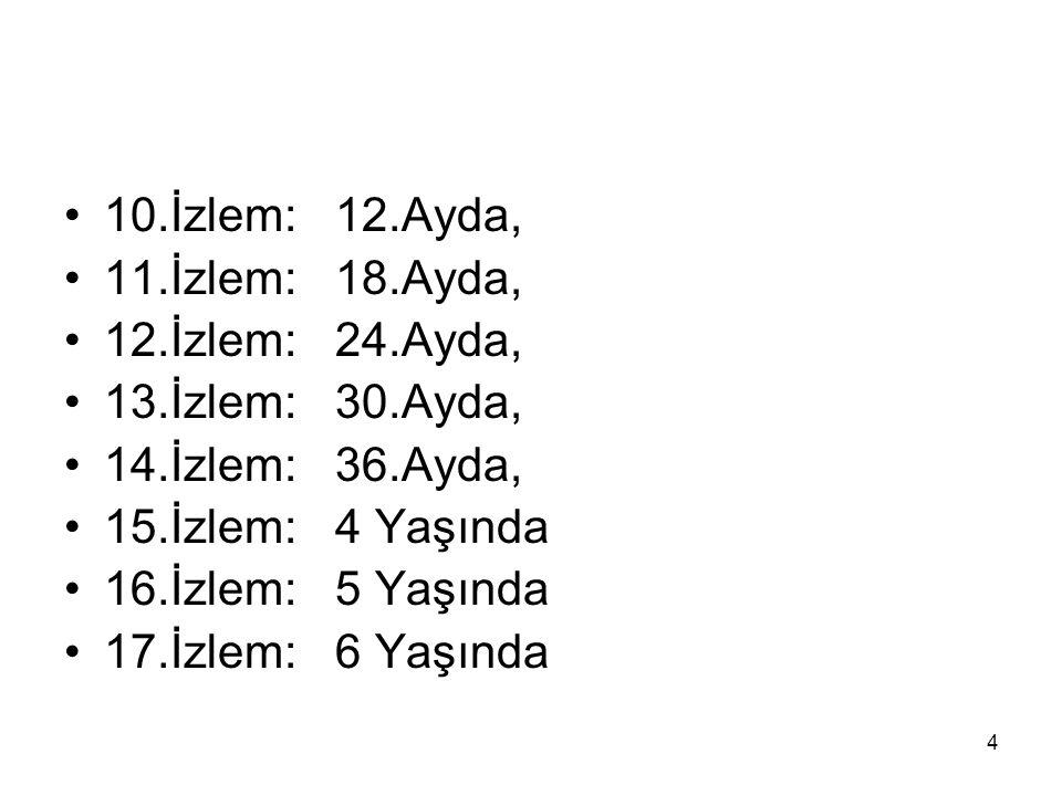 125 •10.İzlem: 12.Ayda, •11.İzlem: 18.Ayda, •12.İzlem: 24.Ayda, •13.İzlem: 30.Ayda, •14.İzlem: 36.Ayda, •15.İzlem: 4 Yaşında •16.İzlem: 5 Yaşında •17.İzlem: 6 Yaşında