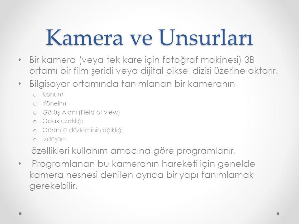 Kamera ve Unsurları • Bir kamera (veya tek kare için fotoğraf makinesi) 3B ortamı bir film şeridi veya dijital piksel dizisi üzerine aktarır.