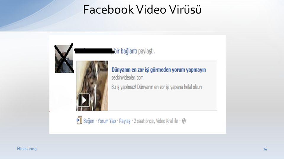 Nisan, 201334 Facebook Video Virüsü
