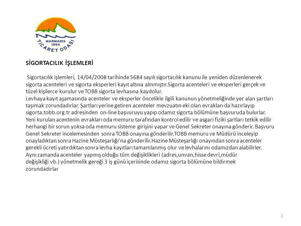 SİGORTACILIK İŞLEMLERİ Sigortacılık işlemleri, 14/04/2008 tarihinde 5684 sayılı sigortacılık kanunu ile yeniden düzenlenerek sigorta acenteleri ve sig