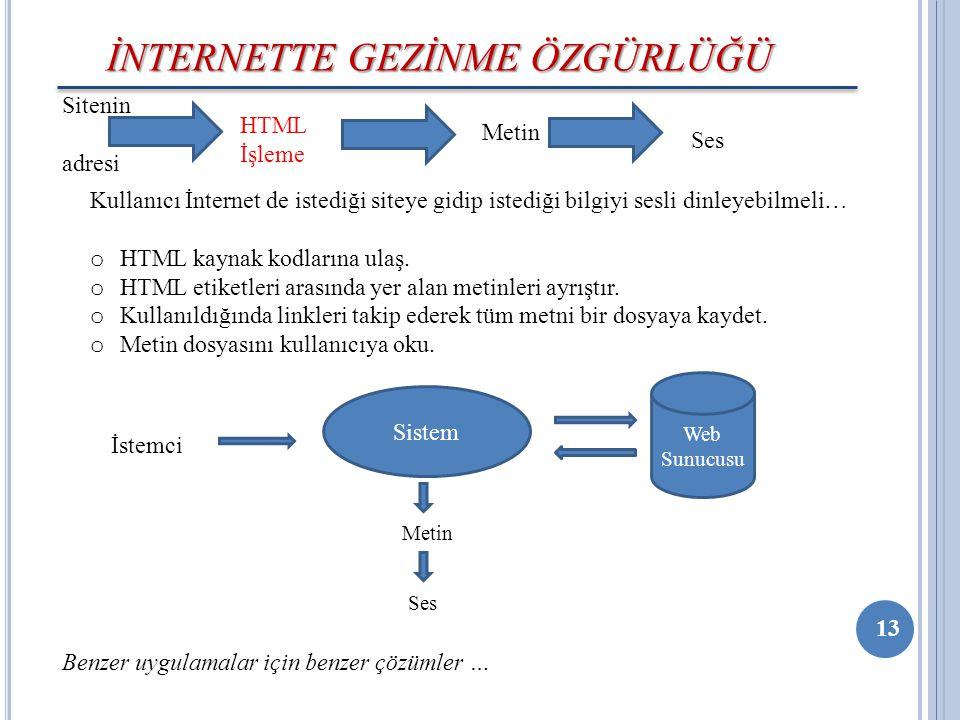 13 Kullanıcı İnternet de istediği siteye gidip istediği bilgiyi sesli dinleyebilmeli… o HTML kaynak kodlarına ulaş. o HTML etiketleri arasında yer ala