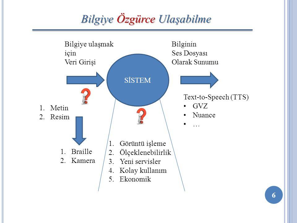 6 SİSTEM Bilgiye ulaşmak için Veri Girişi Bilginin Ses Dosyası Olarak Sunumu 1.Metin 2.Resim 1.Braille 2.Kamera 1.Görüntü işleme 2.Ölçeklenebilirlik 3