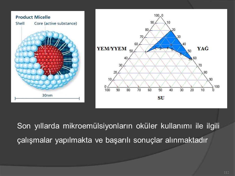 112 Son yıllarda mikroemülsiyonların oküler kullanımı ile ilgili çalışmalar yapılmakta ve başarılı sonuçlar alınmaktadır