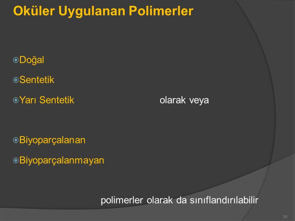 Oküler Uygulanan Polimerler  Doğal  Sentetik  Yarı Sentetik olarak veya  Biyoparçalanan  Biyoparçalanmayan polimerler olarak da sınıflandırılabilir 89
