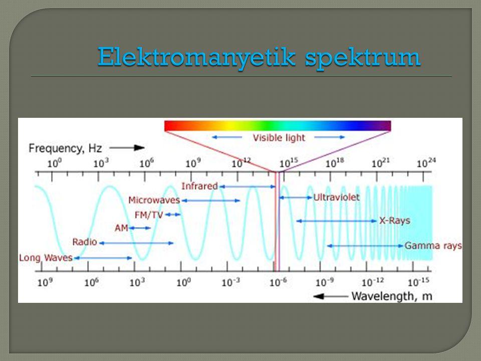 X-ı ş ınları, havası bo ş altılmı ş bir tüp içinde, yüksek gerilim altında ısıtılan katottan çıkan elektron demetinin hızlandırılarak anoda çarptırılması ile elde edilmektedir.