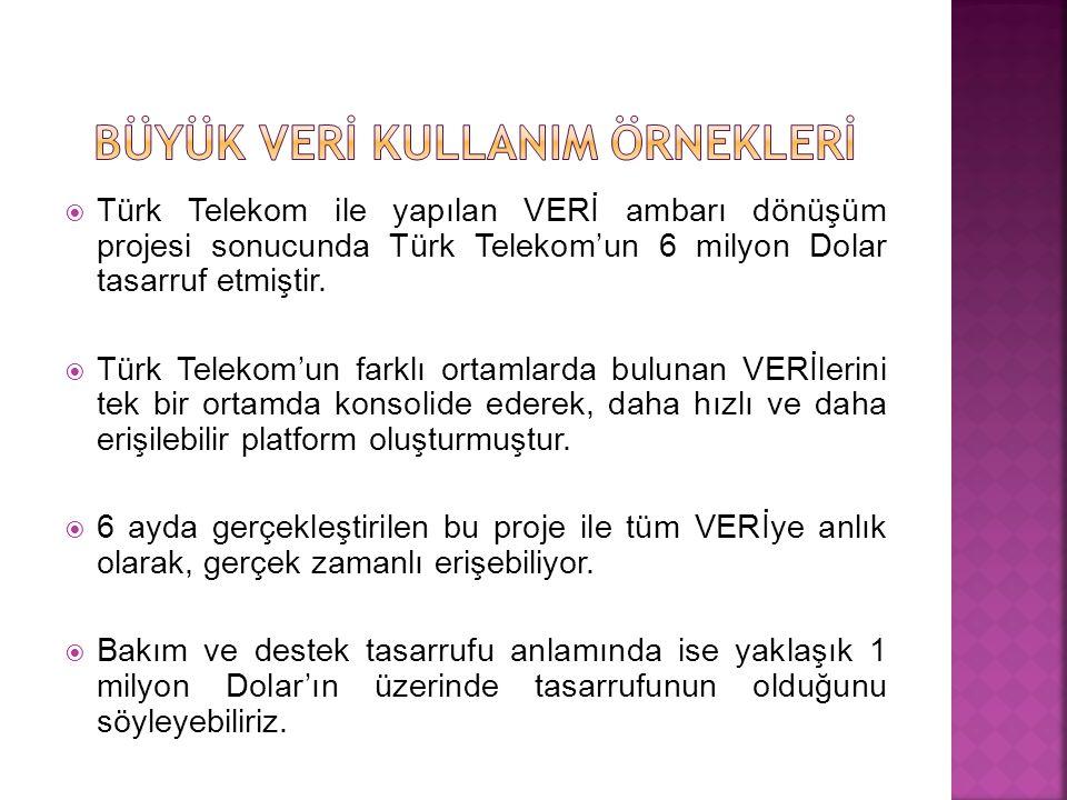  Türk Telekom ile yapılan VERİ ambarı dönüşüm projesi sonucunda Türk Telekom'un 6 milyon Dolar tasarruf etmiştir.