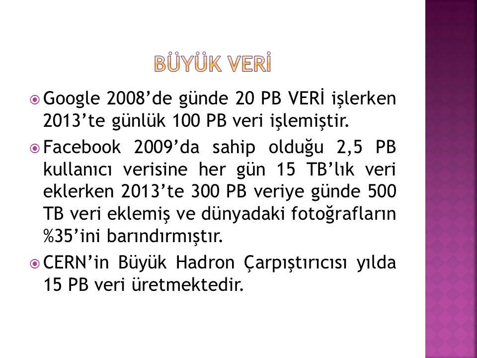  Google 2008'de günde 20 PB VERİ işlerken 2013'te günlük 100 PB veri işlemiştir.