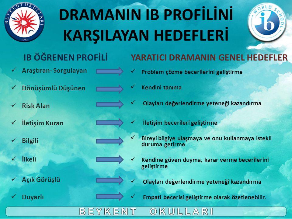 ETKİNLİK 2 'Hacivat-Karagöz' Temamızın 3.
