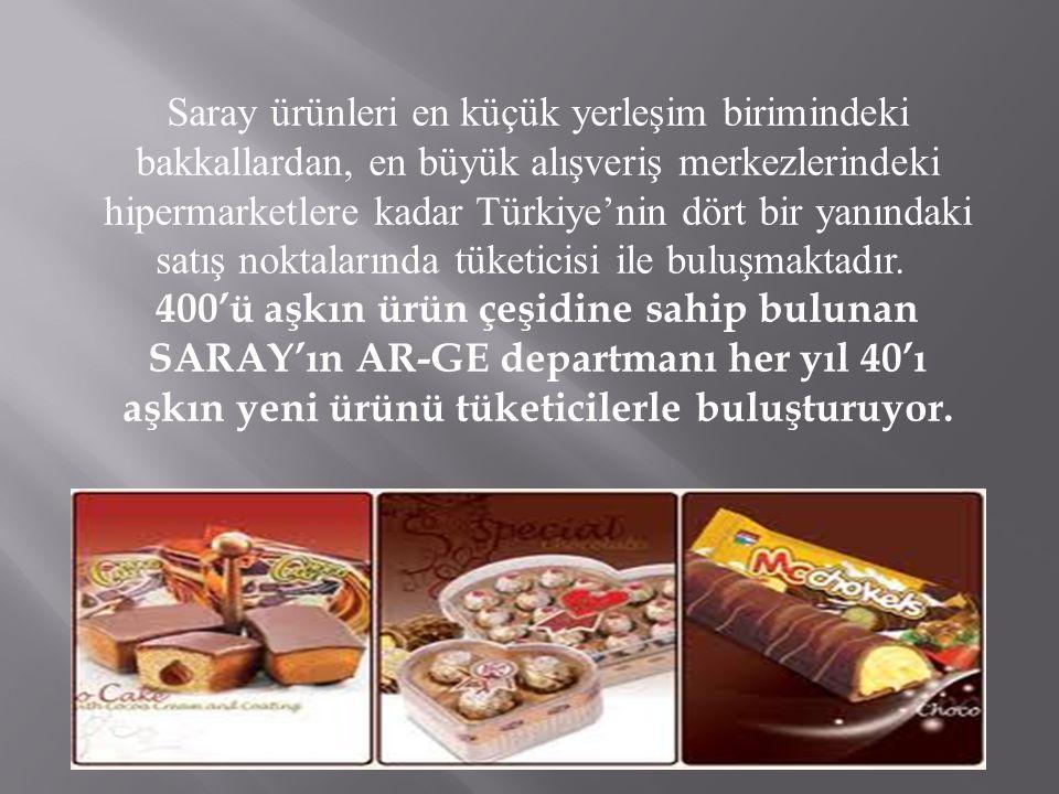  Trafik kazalarının önlenmesi ve bu alandaki eğitim ihtiyacının giderilmesi amacıyla Saray Türkiye'de örnek ve Karaman'da ilk olmak üzere ADNAN ÖZDAĞ Trafik Eğitim Alanı inşa ederek Karaman Valiliği'ne teslim etmiştir.