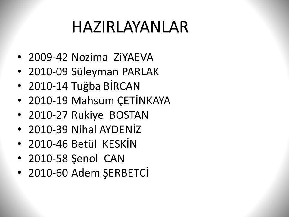 HAZIRLAYANLAR • 2009-42 Nozima ZiYAEVA • 2010-09 Süleyman PARLAK • 2010-14 Tuğba BİRCAN • 2010-19 Mahsum ÇETİNKAYA • 2010-27 Rukiye BOSTAN • 2010-39 N
