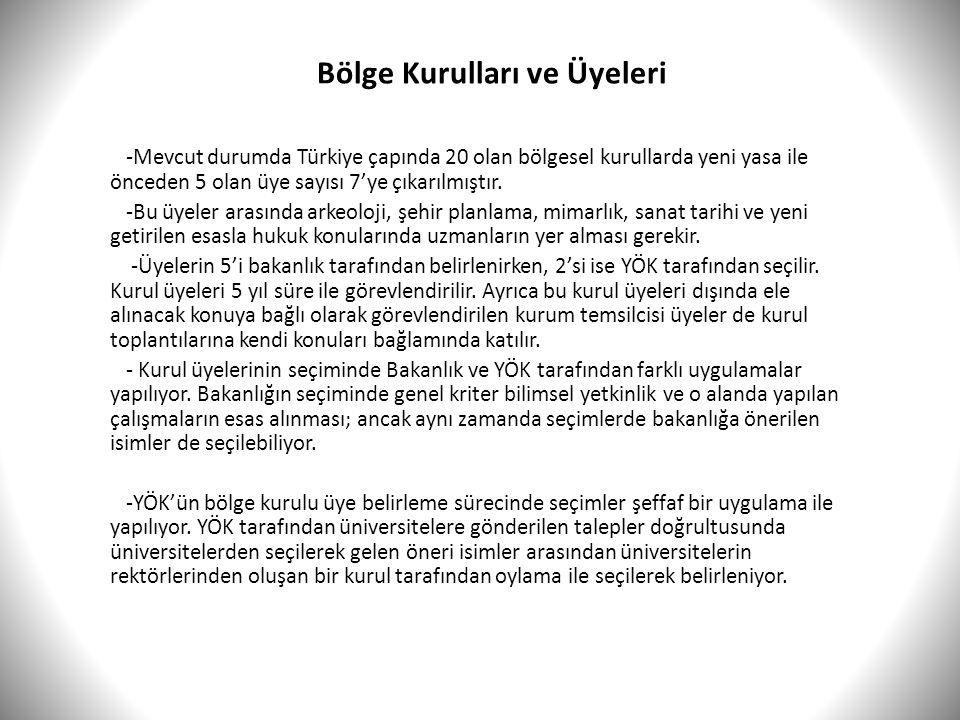 Bölge Kurulları ve Üyeleri -Mevcut durumda Türkiye çapında 20 olan bölgesel kurullarda yeni yasa ile önceden 5 olan üye sayısı 7'ye çıkarılmıştır. -Bu