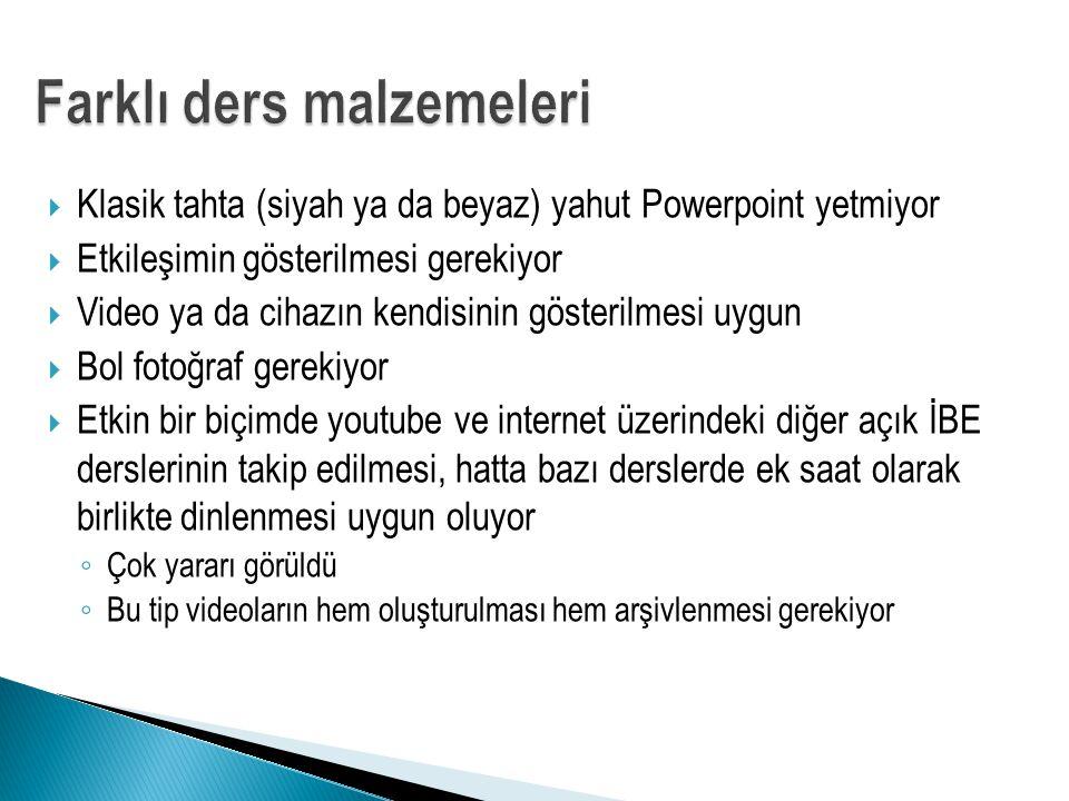  Klasik tahta (siyah ya da beyaz) yahut Powerpoint yetmiyor  Etkileşimin gösterilmesi gerekiyor  Video ya da cihazın kendisinin gösterilmesi uygun