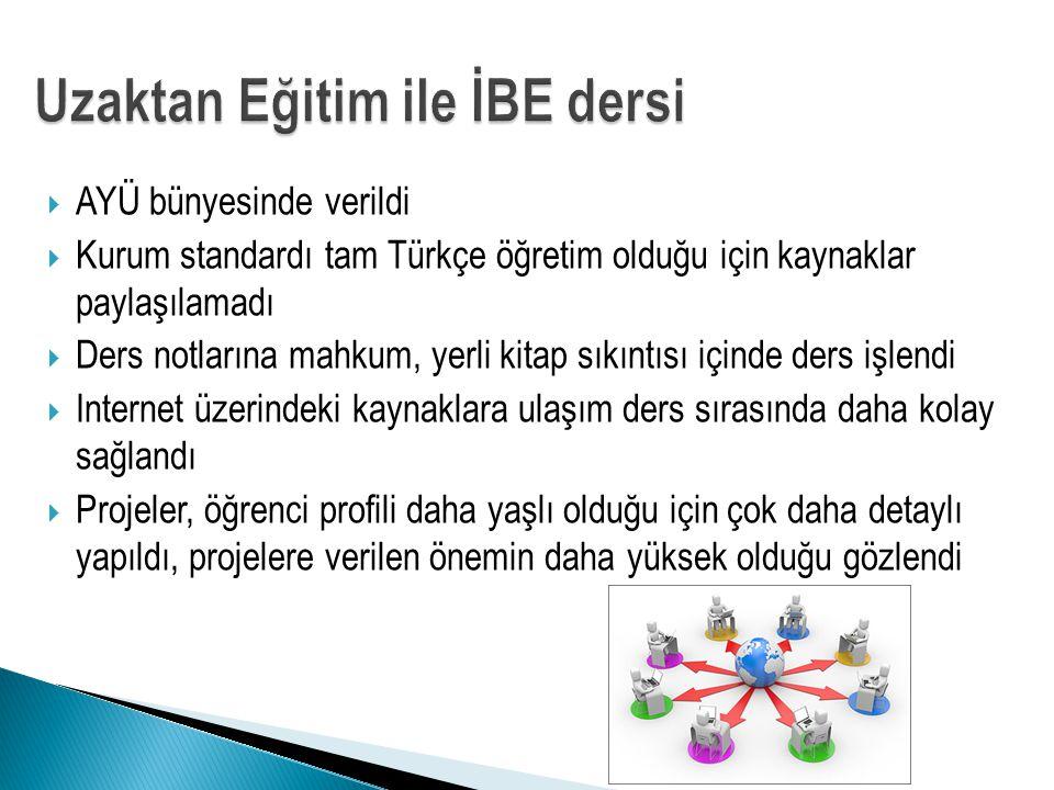 AYÜ bünyesinde verildi  Kurum standardı tam Türkçe öğretim olduğu için kaynaklar paylaşılamadı  Ders notlarına mahkum, yerli kitap sıkıntısı içind