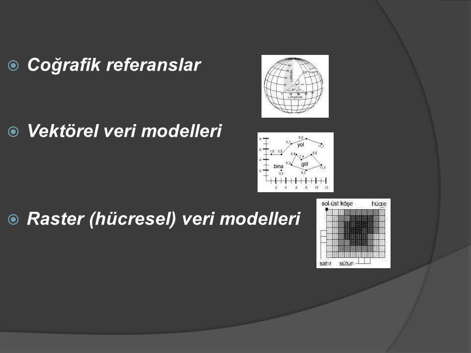  Coğrafik referanslar  Vektörel veri modelleri  Raster (hücresel) veri modelleri