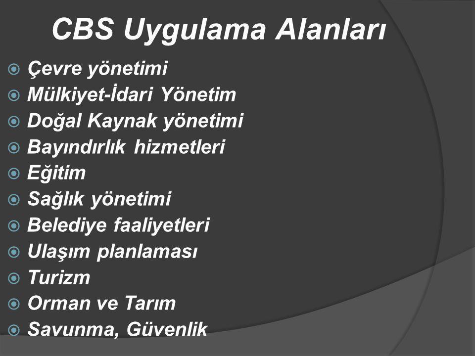 CBS Uygulama Alanları  Çevre yönetimi  Mülkiyet-İdari Yönetim  Doğal Kaynak yönetimi  Bayındırlık hizmetleri  Eğitim  Sağlık yönetimi  Belediye