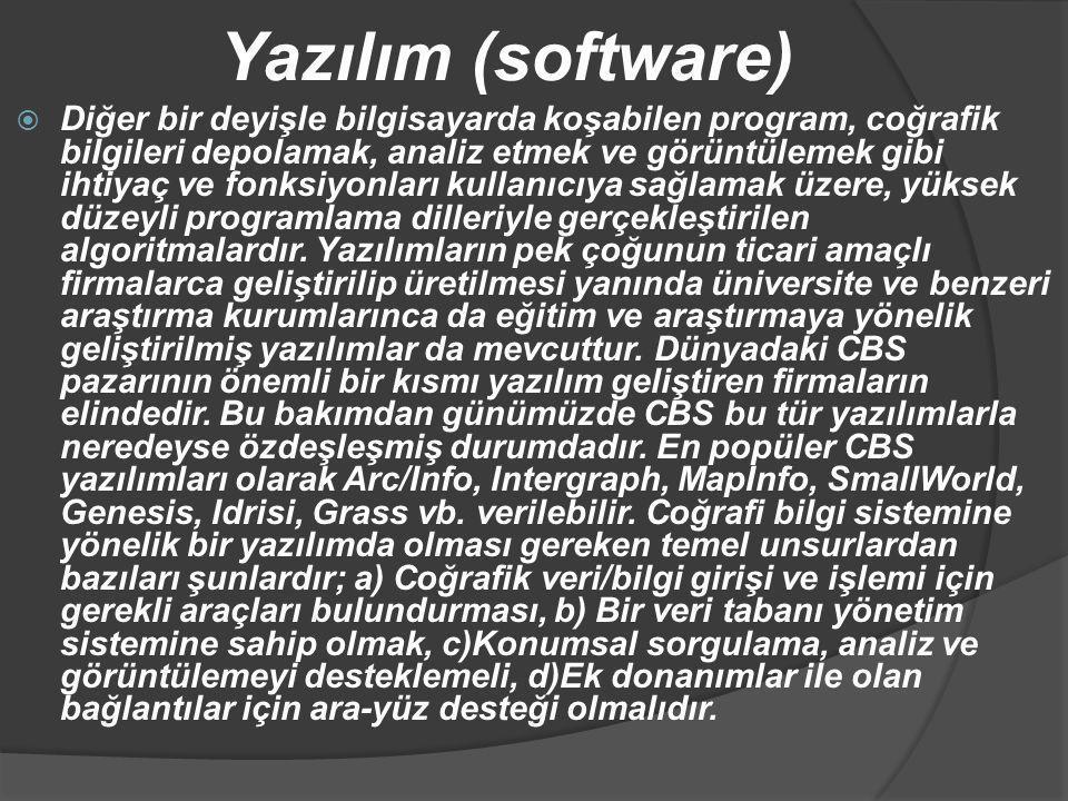 Yazılım (software)  Diğer bir deyişle bilgisayarda koşabilen program, coğrafik bilgileri depolamak, analiz etmek ve görüntülemek gibi ihtiyaç ve fonk
