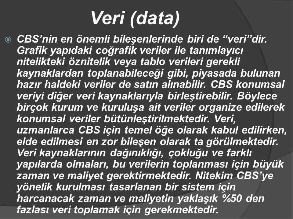 """Veri (data)  CBS'nin en önemli bileşenlerinde biri de """"veri""""dir. Grafik yapıdaki coğrafik veriler ile tanımlayıcı nitelikteki öznitelik veya tablo ve"""
