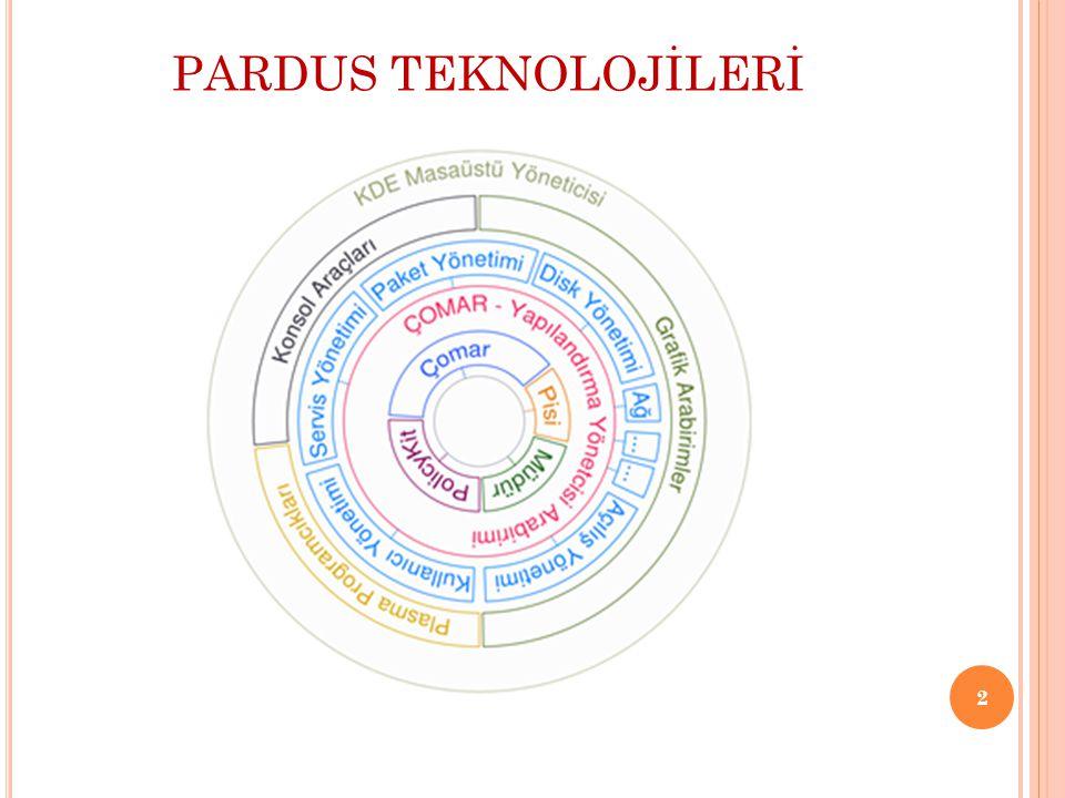 PARDUS TEKNOLOJİLERİ 2