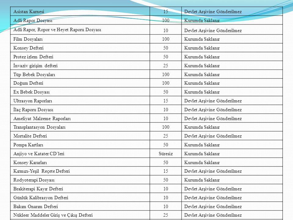 Asistan Karnesi15Devlet Arşivine Gönderilmez Adli Rapor Dosyası100Kurumda Saklanır Adli Rapor, Ropor ve Heyet Raporu Dosyası 10Devlet Arşivine Gönderi