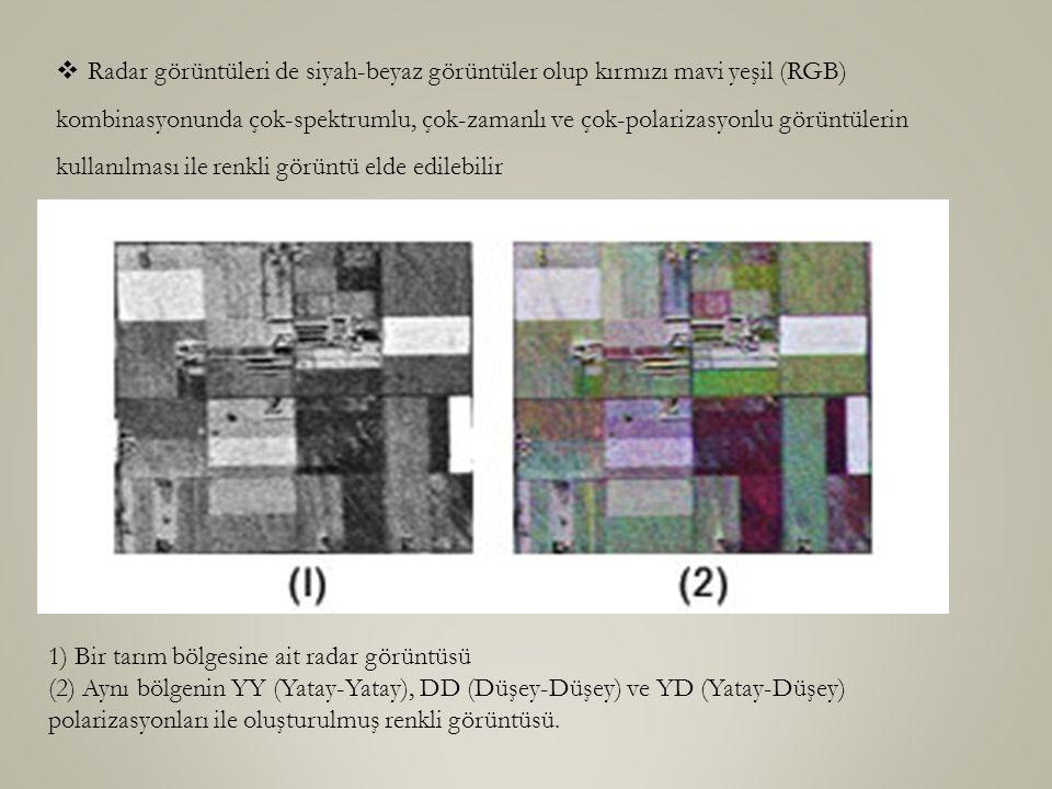  Radar görüntüleri de siyah-beyaz görüntüler olup kırmızı mavi yeşil (RGB) kombinasyonunda çok-spektrumlu, çok-zamanlı ve çok-polarizasyonlu görüntülerin kullanılması ile renkli görüntü elde edilebilir 1) Bir tarım bölgesine ait radar görüntüsü (2) Aynı bölgenin YY (Yatay-Yatay), DD (Düşey-Düşey) ve YD (Yatay-Düşey) polarizasyonları ile oluşturulmuş renkli görüntüsü.