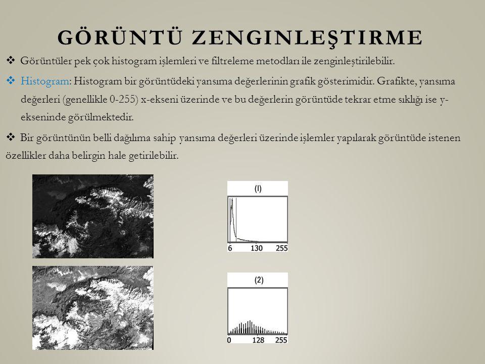 GÖRÜNTÜ ZENGINLEŞTIRME  Görüntüler pek çok histogram işlemleri ve filtreleme metodları ile zenginleştirilebilir.